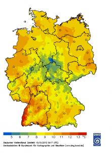 Bodentemperatur