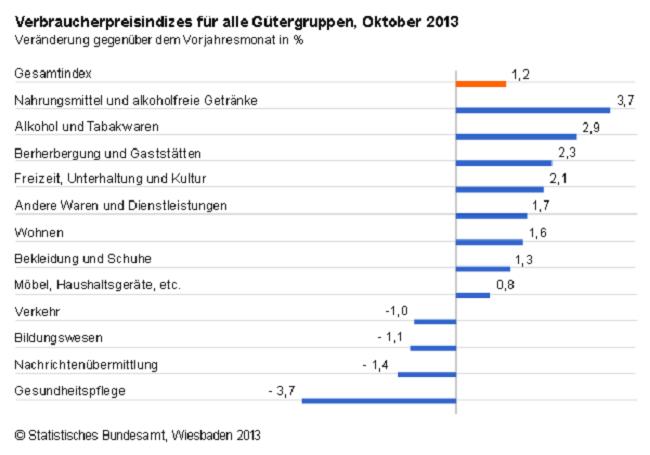 VPIDeutschland Oktober 13
