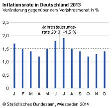 VPIDeutschlandStart2013