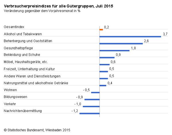 VPIDeutschlandStart07